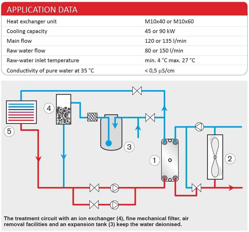 Pure Water on Hvac System Schematic