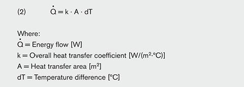 1  Basic heat transfer - SWEP