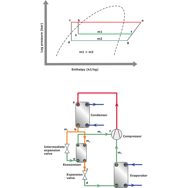 Water Side Economizer Diagram