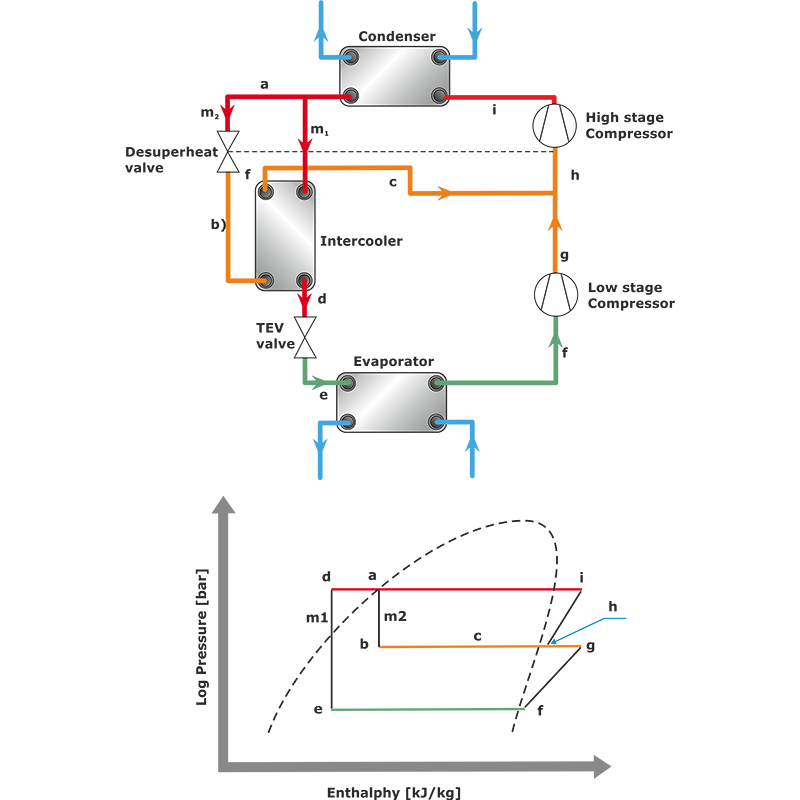 10.8 Low temperature systems - SWEP R Schematic Piping Diagram on