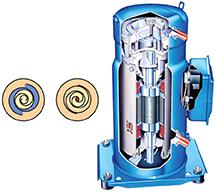 3 2 Compressor Types - SWEP